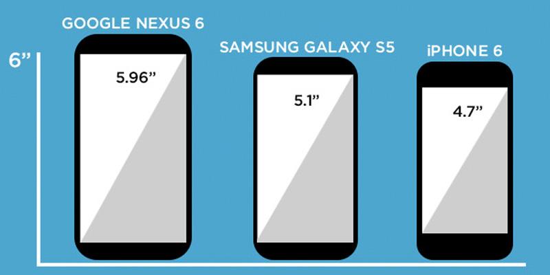 smartphone-size