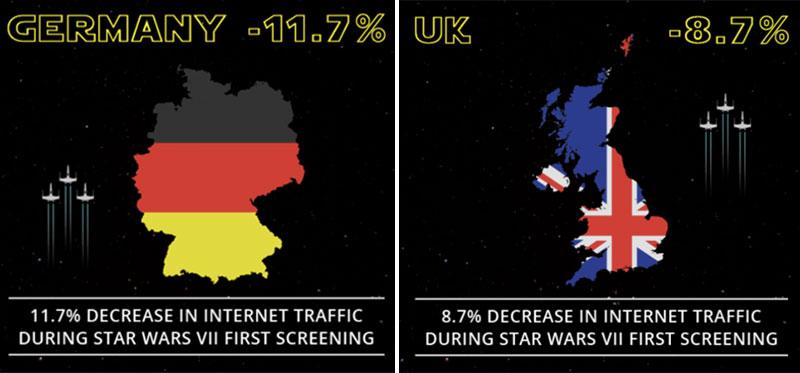 traffic-star-wars