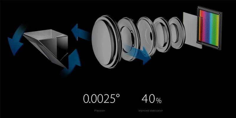5x dualcam zoom