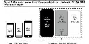 new iphone 8 300x150