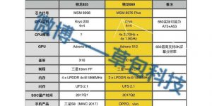 sd660 xiaomi 300x150