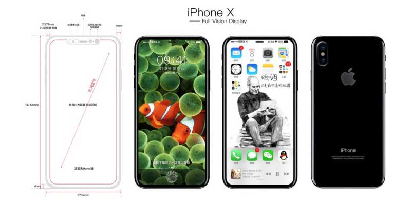 Prediction Specs, Price and Release Time iPhone 8