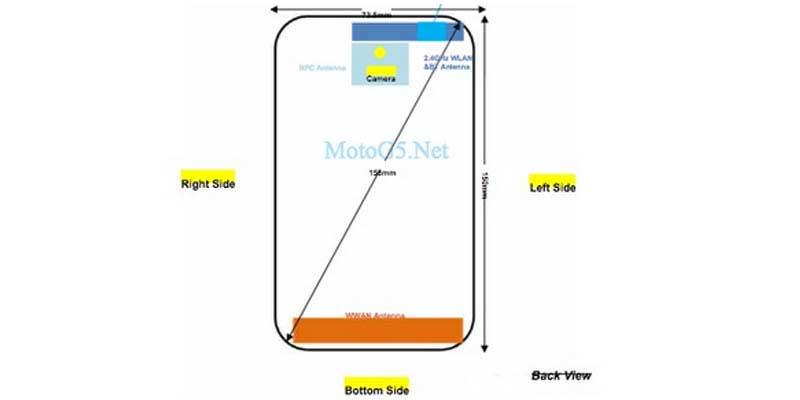 Lenovo Motorola 2