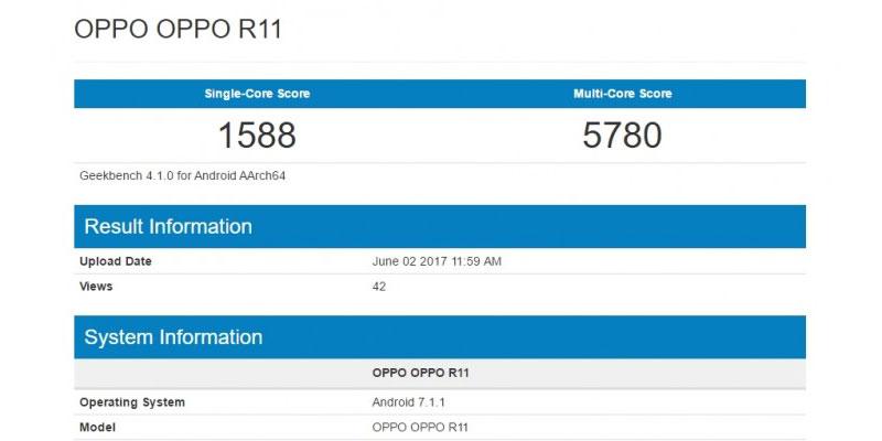 benchmark r11
