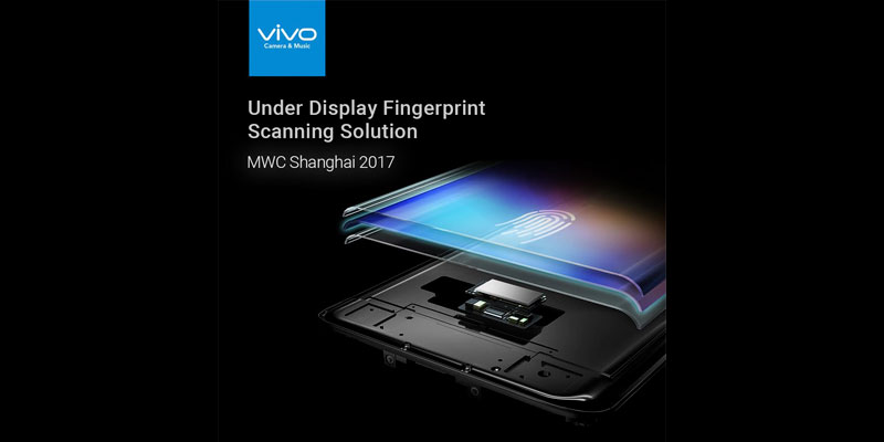 vivo under display