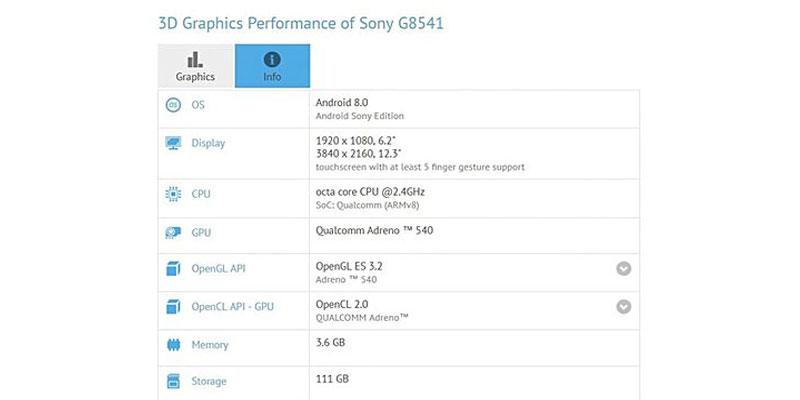 Sony G8541