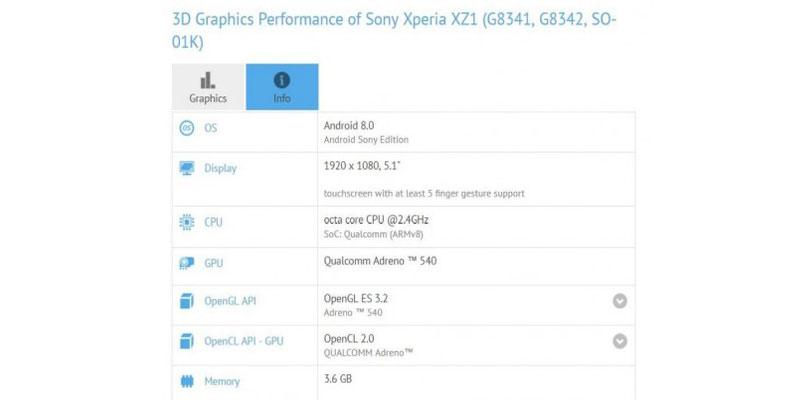Xperia XZ1 GFXBench 2