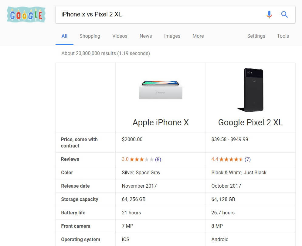 google smartphone comparison