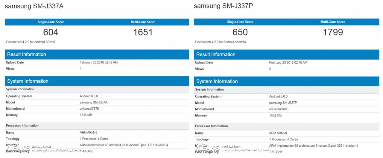 Samsung Galaxy J3 Pro dan J3 2018 Geekbench