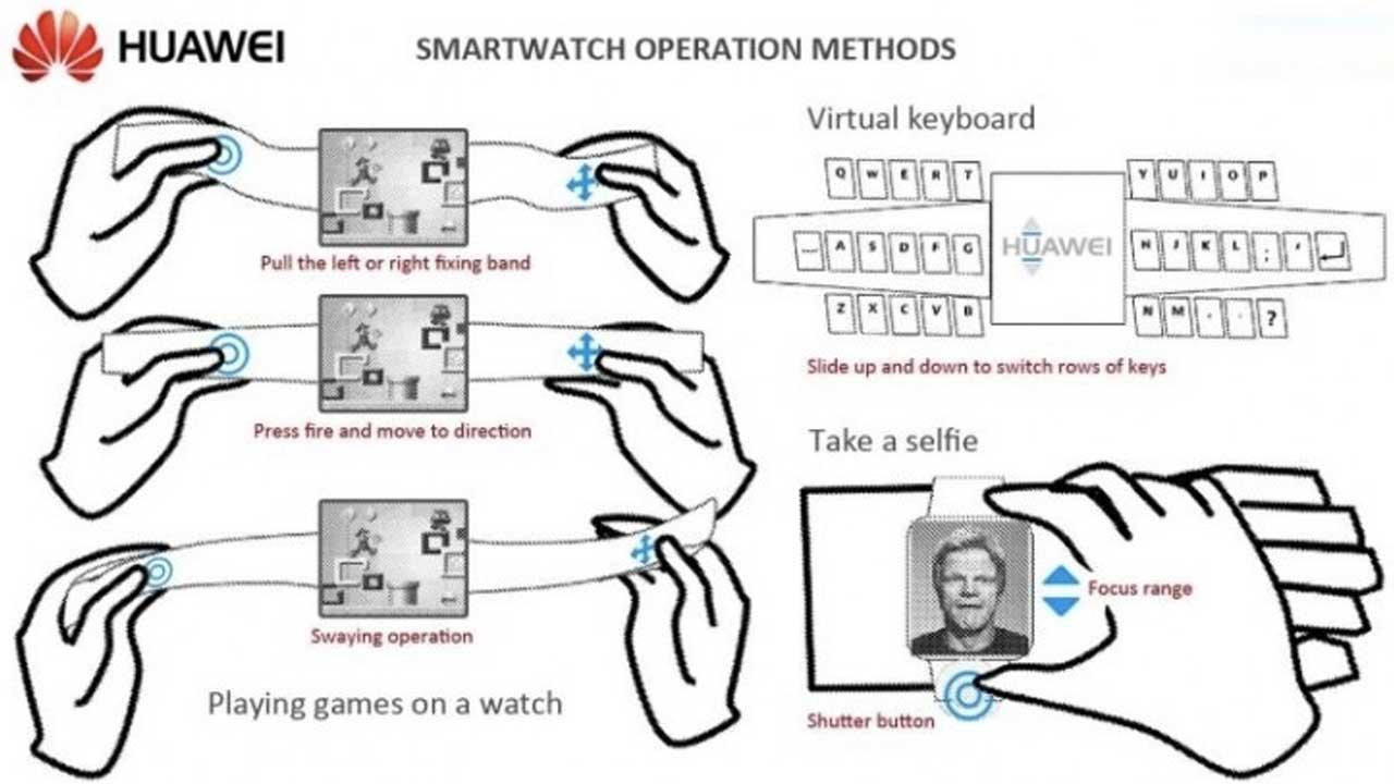 Smartwatch Gaming Huawei