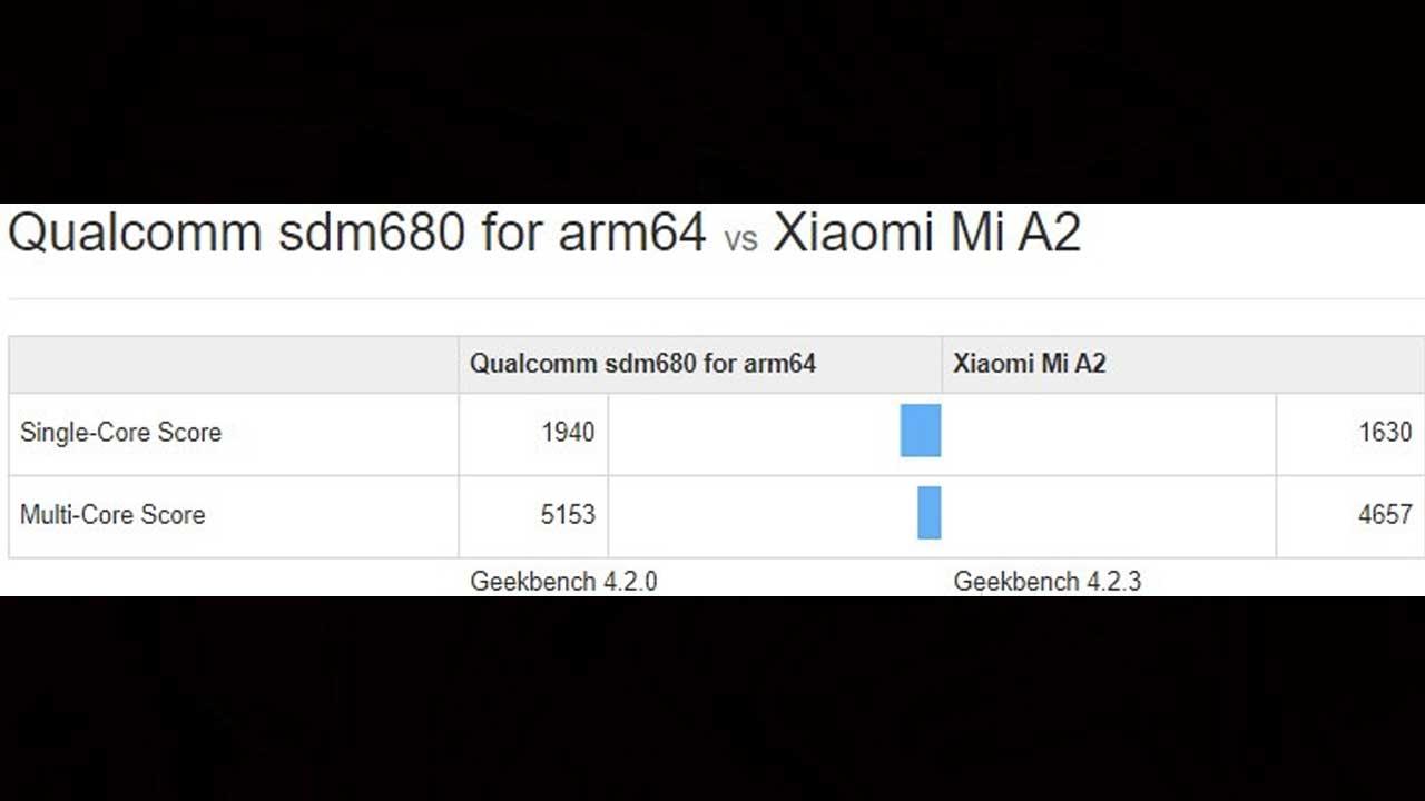 Qualcomm SD680