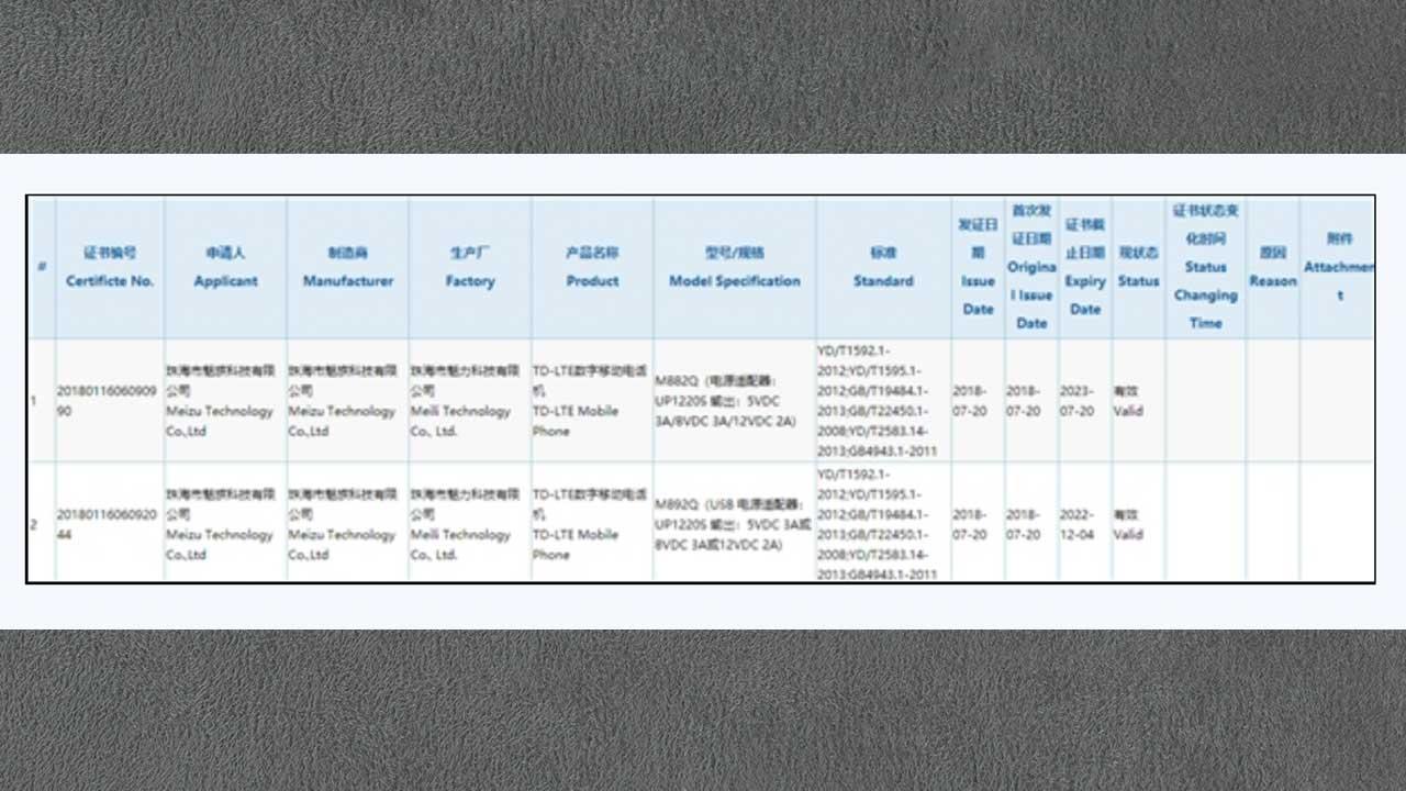 Meizu 16 Sertifikasi 3C