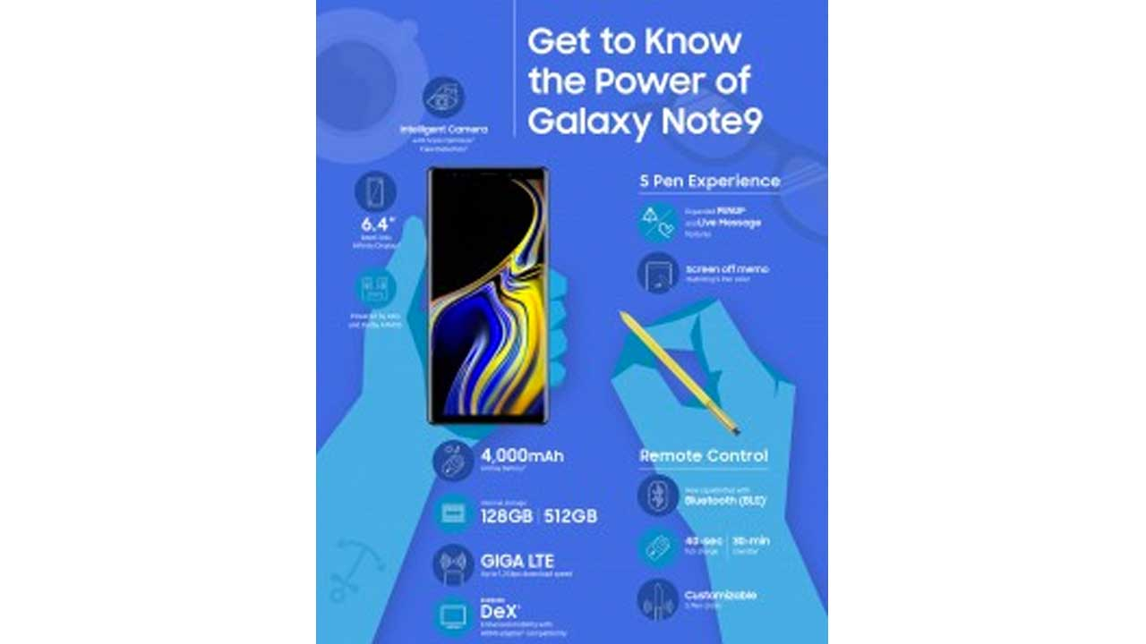 Galaxy Note 9 Infografis