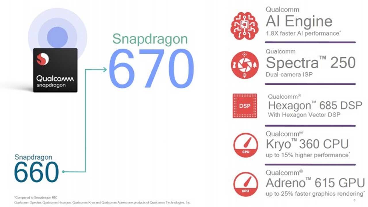 Snapdragon 670 1