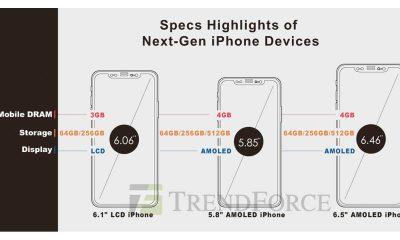 iPhone 2018 Spek 2 400x240
