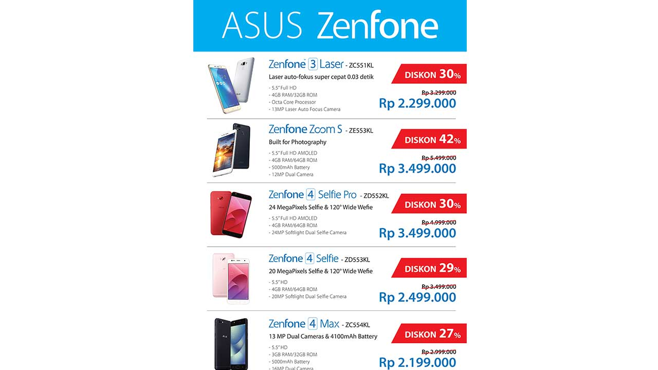 ASUS Price of Smartphone