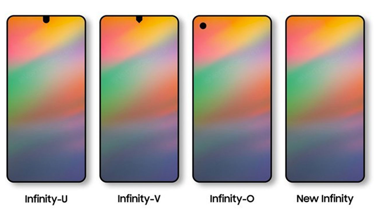 Samsung Galaxy A8s Screen Will Use Bangs Infinity-U